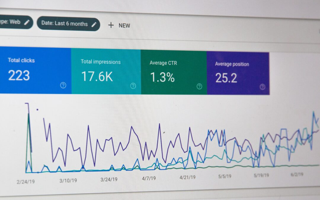 The Importance of Tracking Your Company's Analytics on Social Media